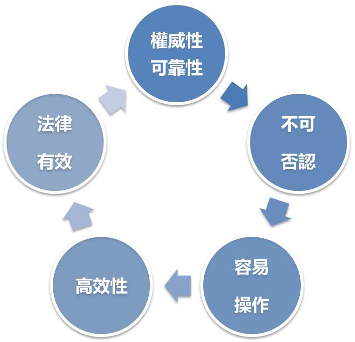 Global Intellectual Property: 環球邦信 Global Intellectual Property Co. Ltd